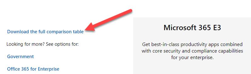 Screenshot der Webseite mit dem Vergleich der Microsoft 365 Pläne