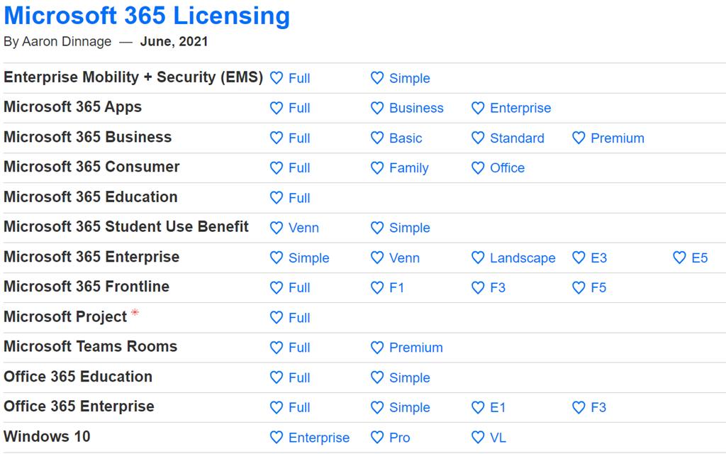 Screenshot der M365Maps Startseite